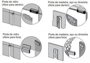 Formas de instalação Fechadura Eletromagnética com suporte universal
