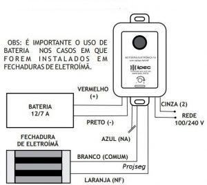 Fonte para fechadura eletromagnética com botão, timer e carregador de bateria.